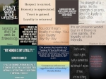 Fidelity Quote Collage
